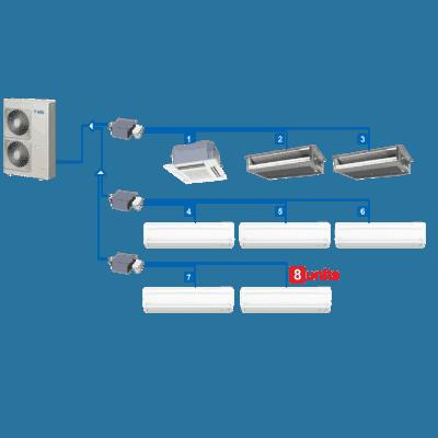 Daikin 8-Zone Multi-Split outdoor multi-zone ductless unit.